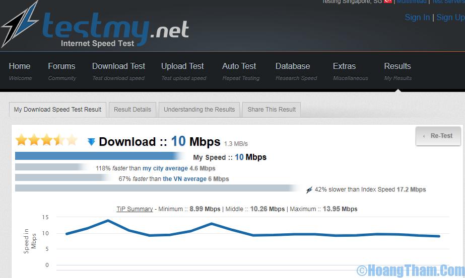 Cách đo tốc độ mạng internet