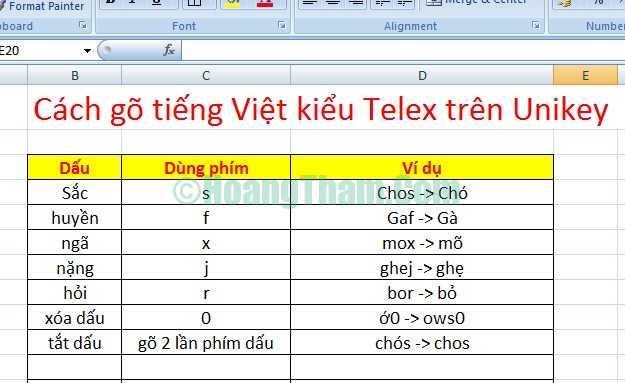 Cách gõ tiếng việt có dấu kiểu telex và vni 3