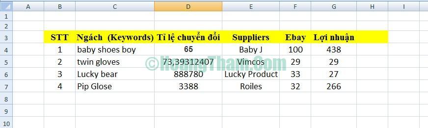 Cách kẻ bảng và tạo bảng trong Excel 1