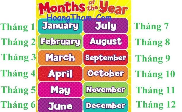 Các tháng trong tiếng anh 1