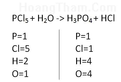 Cách cân bằng phương trình hóa học 55