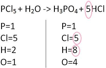 Cách cân bằng phương trình hóa học 5556