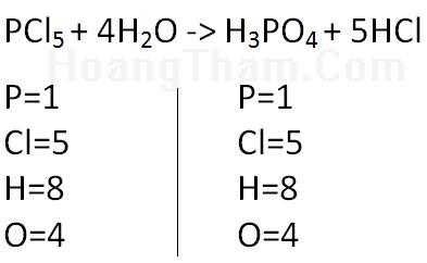 Cách cân bằng phương trình hóa học 55566