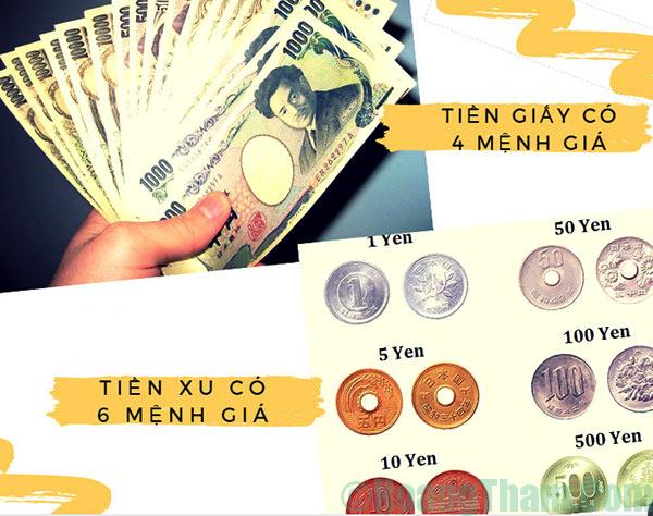 Tỷ giá yên Nhật - 1 yên bằng bao nhiêu tiền Việt 1