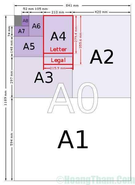 khổ giấy kích thước A4