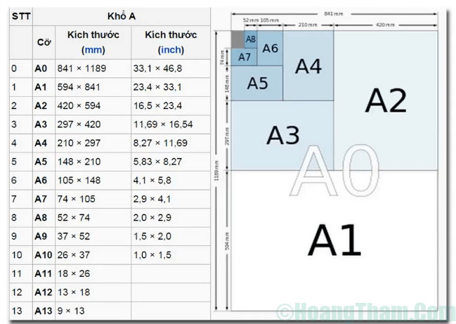 Cách in khổ giấy A5 đơn giản nhất 1